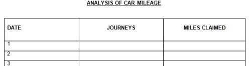 Claiming mileage expenses